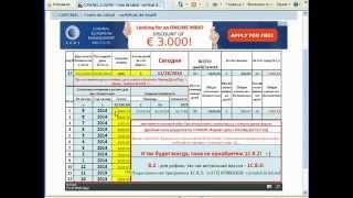 On-line калькулятор: Расчет пособия по больничным листам на странице: http://contabil.1c3d.md