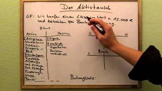 Aktivtausch in der Buchführung - verständlich erklärt! (Full)