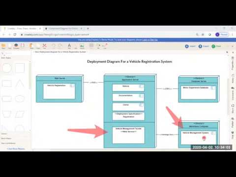 Case Study on Component and Deployment Diagram 02042020 ...