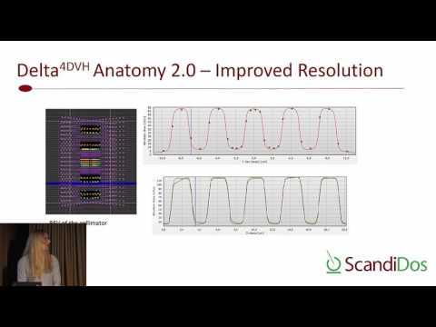 Delta4DVH Anatomy 2.0