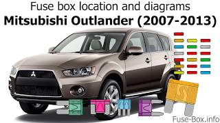 Fuse box location and diagrams: Mitsubishi Outlander (2007-2013) - YouTubeYouTube