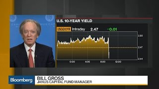 Bill Gross Says January Jobs Report Is 'Schizophrenic'