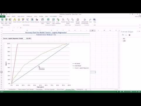 Excel At Data Mining - Your First Lift Chart