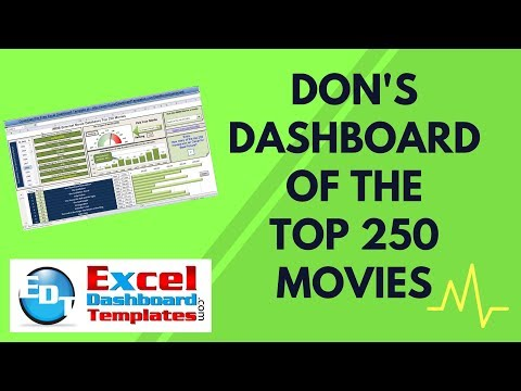 Dons Excel Dashboard of the Top 250 Movies