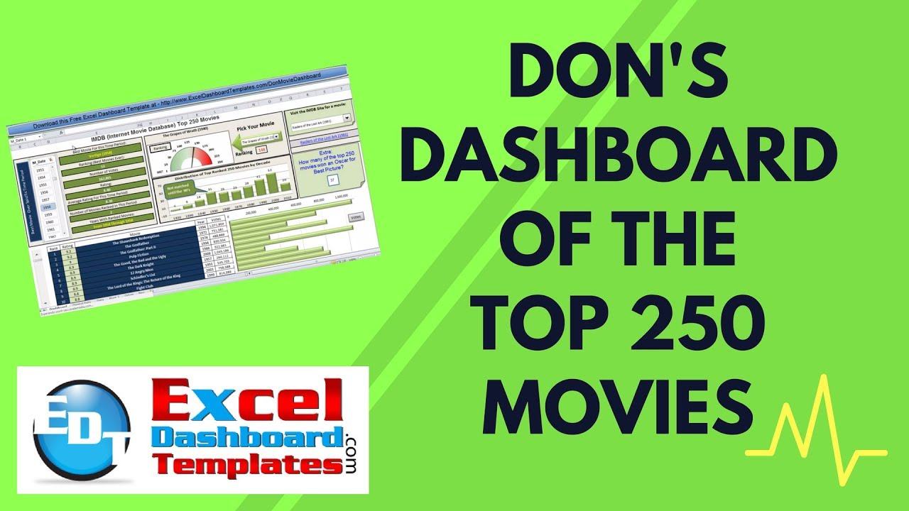 dynamic dashboard excel 2010 template all articles on