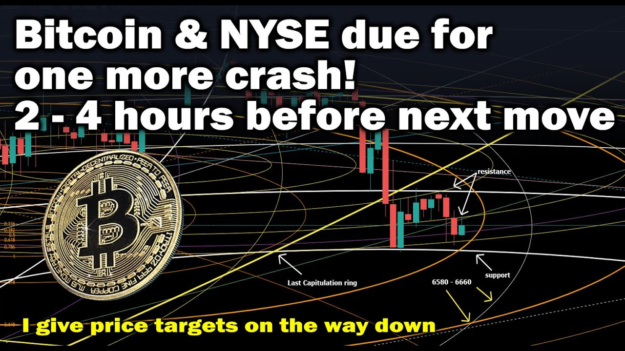 Next move 2 hours! Bitcoin & NYSE due for one more crash! I give BTC price targets on the way down 1