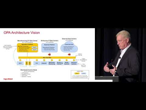 The Open Group - Open Process Automation™ R&D Program