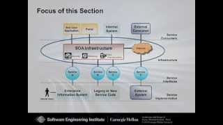 SEI Webinar Series: Architecture and Design of Service-Oriented Systems, Part 2