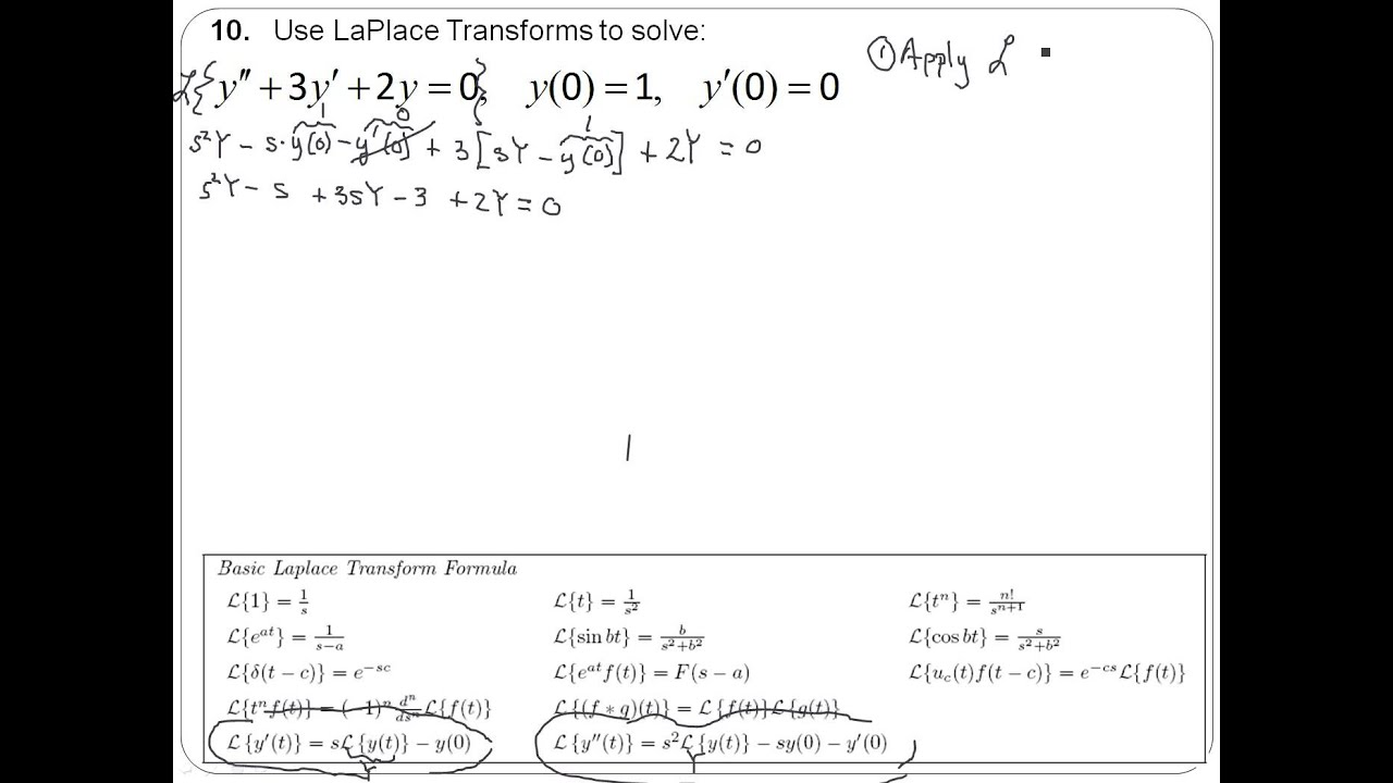 Differential Equations Worksheet Worksheets For School