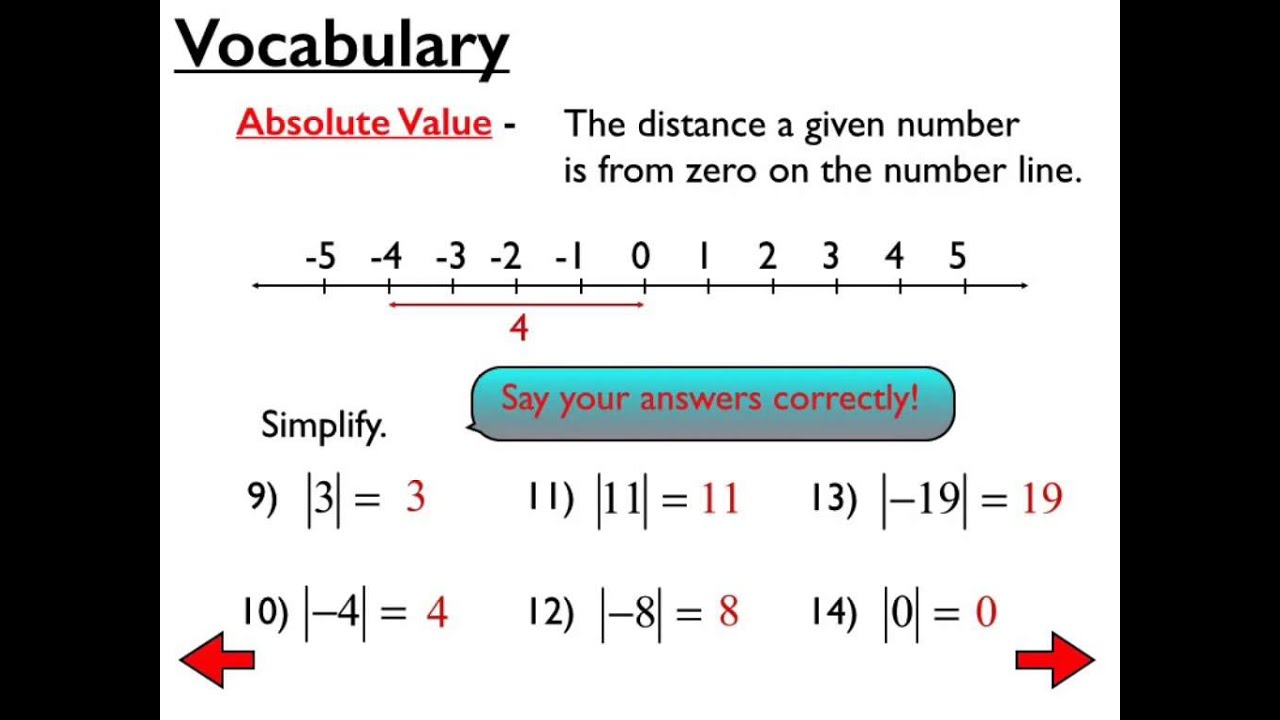 11a Integers Additive Inverse And Absolute Value Youtube