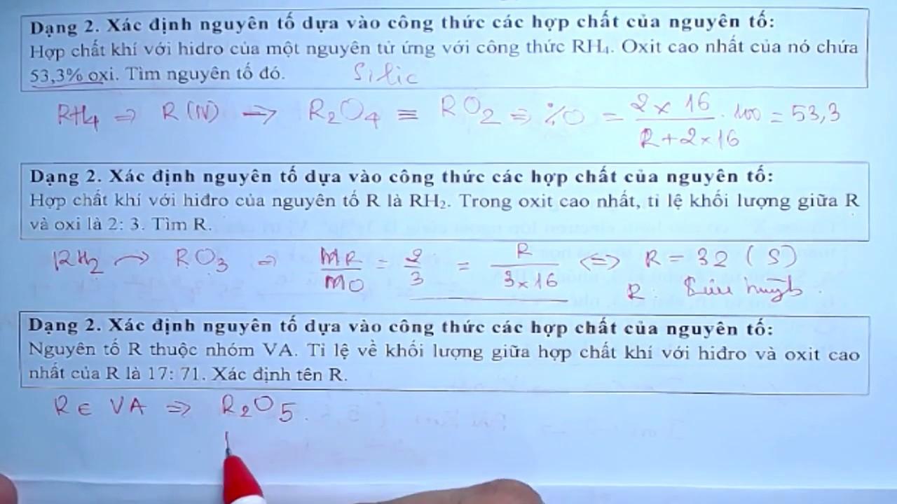 Dạng 2. Xác định nguyên tố dựa vào công thức các hợp chất của nguyên tố