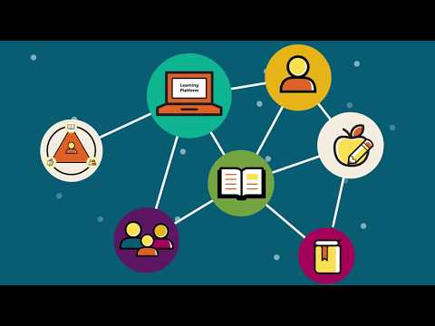 The Learning Triad Approach: Promoting Student Success at Connections Academy Online School