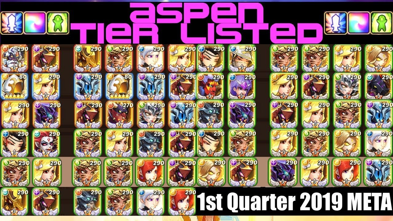 Idle Heroes : Verdict on Aspen E3 Endgame Review Part 2 [2019 Winter PVP  Meta]