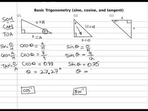 Trig Identities - All List of Trigonometric Identities ...