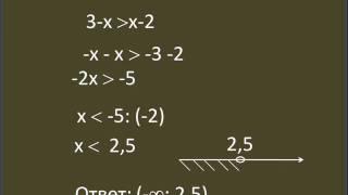линейные неравенства с одной переменной .wmv