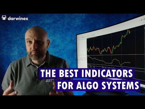 9.2) Using Indicators to Build Algo Trading Systems | Best-Practice Approach