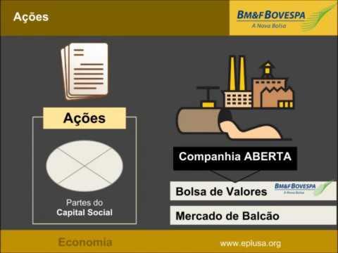0bf01f46d Ações Bm & Bovespa Economia 3 . 5 - YouTube