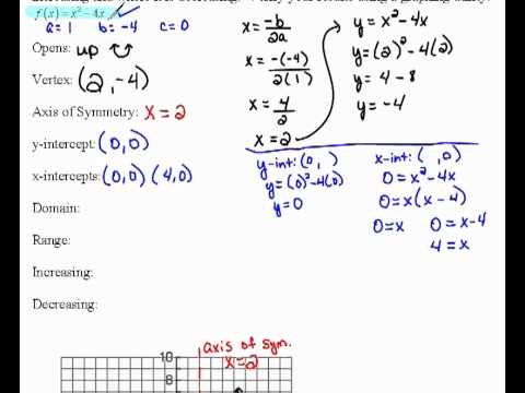 Graphing Quadratics In Standard Form Calculator Dolapgnetband