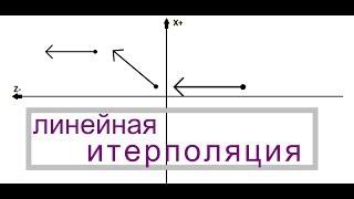 FANUC программирование - Линейная интерполяция на токарных станках