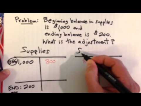 Adjusting Entry Example: Consuming (Expensing) Supplies