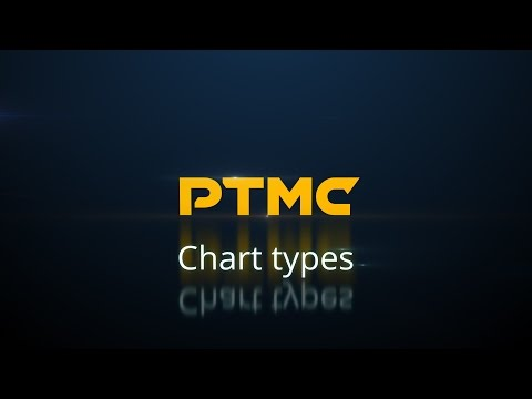 Chart types in PTMC