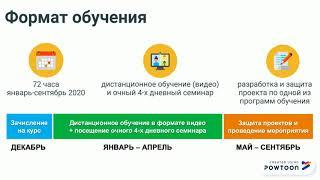 СПБ Курс повышения квалификации для вожатых и педагогов. Обучение финансовой грамотности