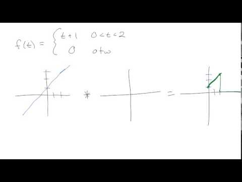 Writing Piecewise Functions with Unit Step Functions