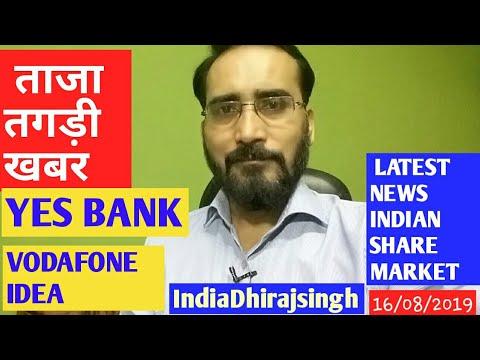Repeat Jain Irrigation Share price Stock market trading