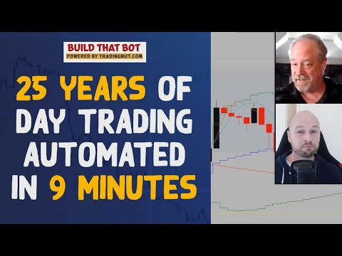 25 Years of Day Trading Automated in 9 Minutes - John Hoagland's Algo Trading Strategy