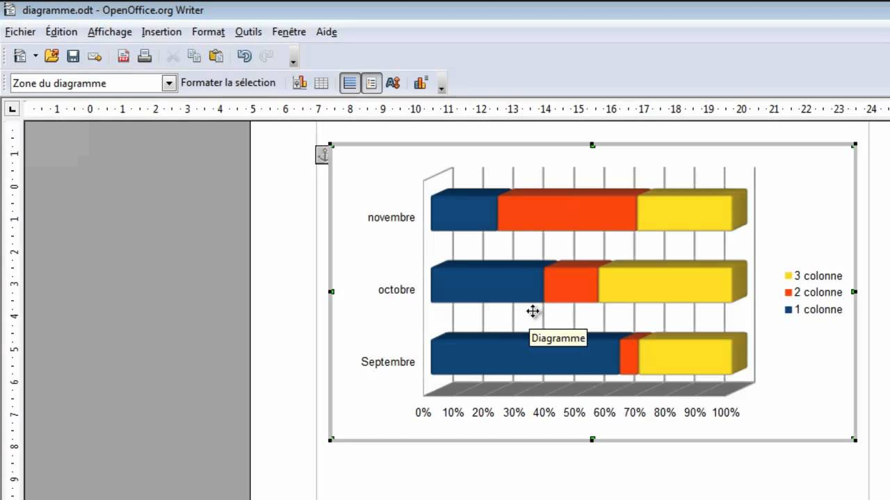 Cours vid o openoffice writer 15 diagramme youtube - Diagramme sur open office ...