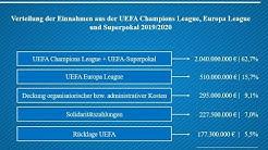 Verteilung der Einnahmen in der UEFA Champions League Saison 2019/2020