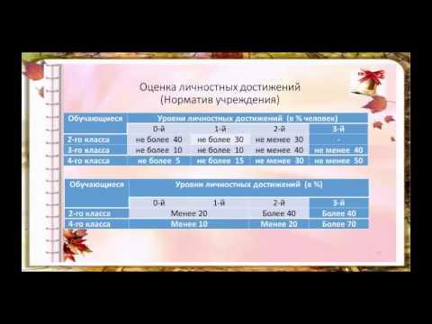 Эффективное календарно тематическое планирование Урок 6