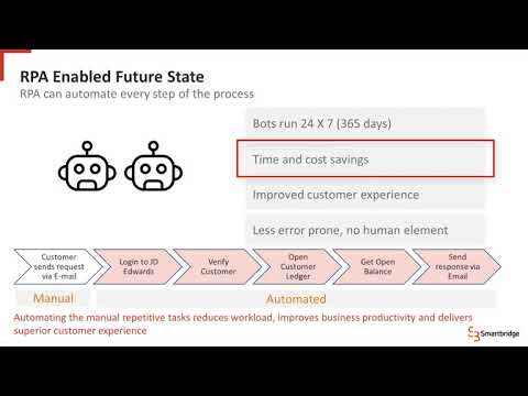 Customer Service Automation Through RPA - UiPath and JD Edwards