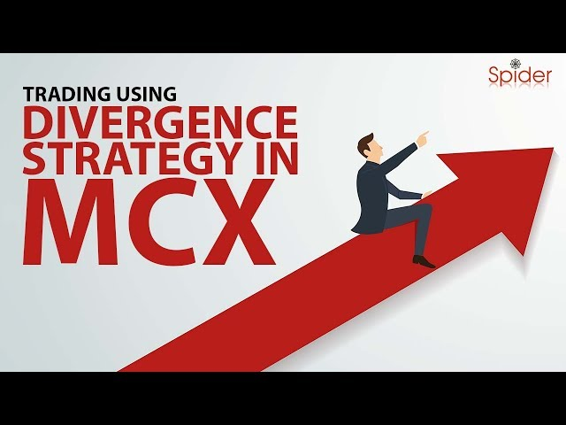 MCX Trading Strategy using Divergence in Hindi