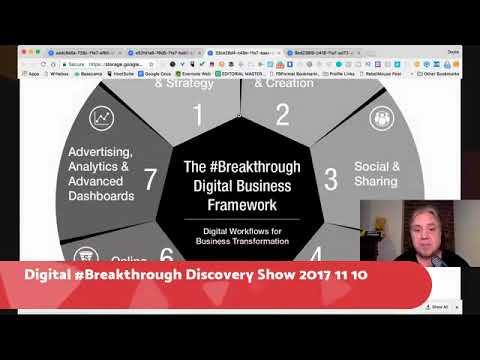 How to create a digital workflow for growth marketing innovators Digital #Breakthrough Show