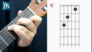 Acordes para guitarra:  Do - C