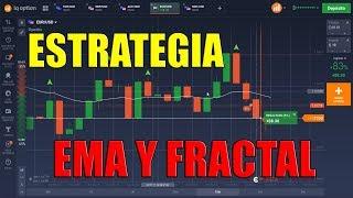 Crude oil future option trading