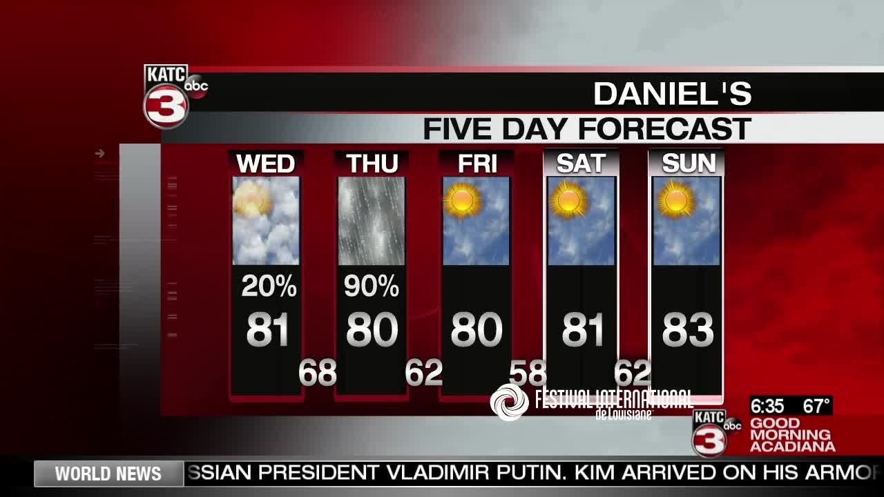 Daniel Phillips Five Day Forecast