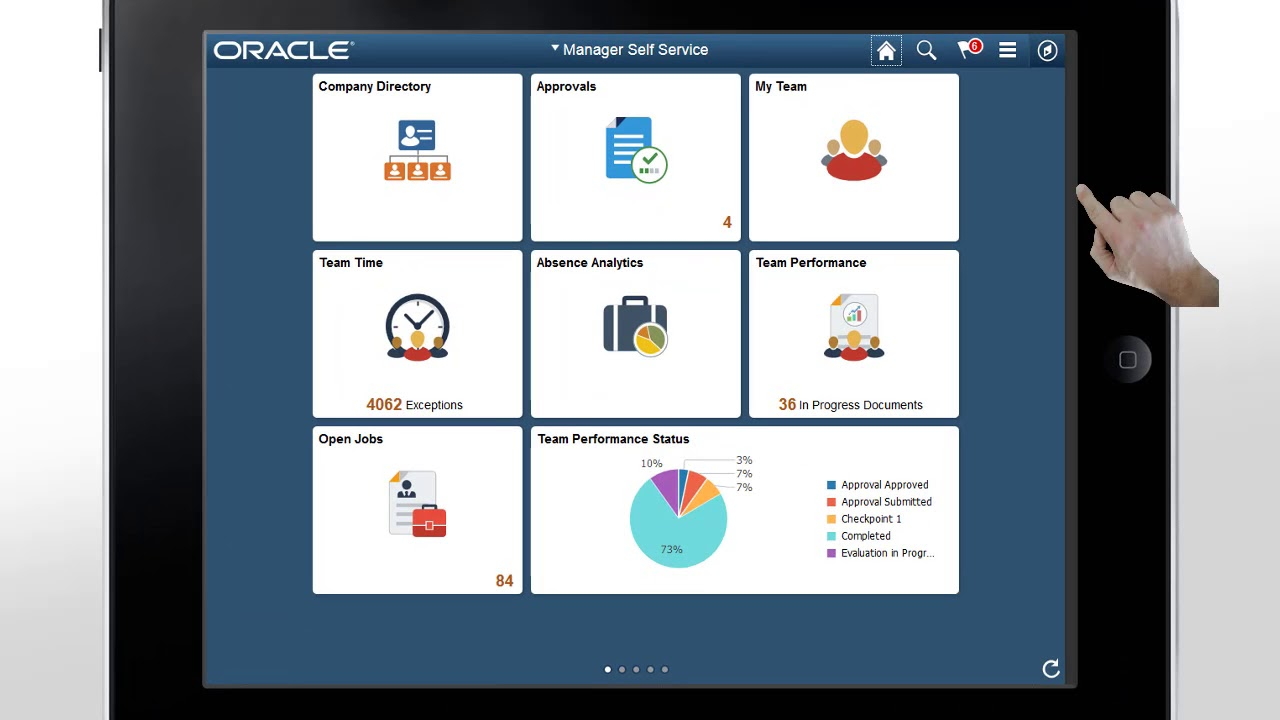 PeopleSoft Fluid HCM Guided Self Service
