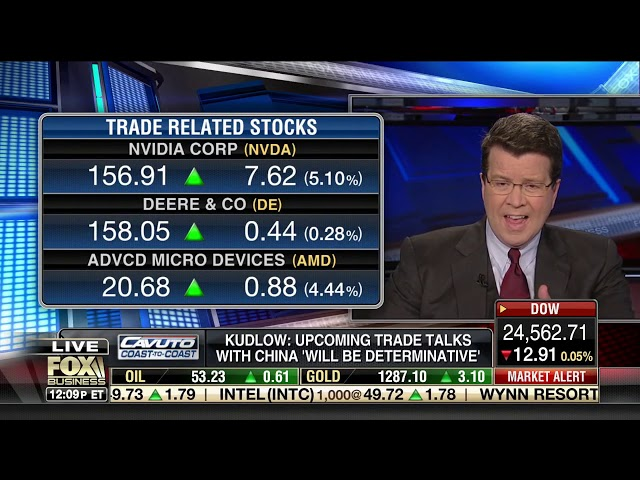 Paul Dietrich - Neil Cavuto Coast to Coast on Fox Business News 01 24 2019