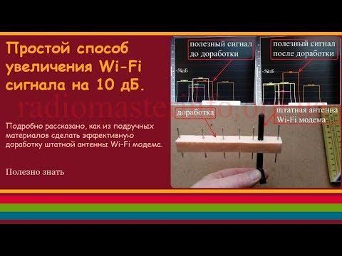 Сигнал Wi-Fi. Простой способ увеличения на 10 дБ.
