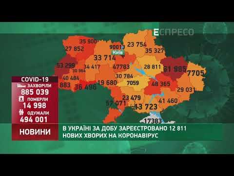 Коронавирус в Украине: статистика за 12 декабря