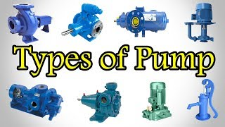 vuclip Pumps Types - Types of Pump - Classification of Pumps - Different Types of Pump
