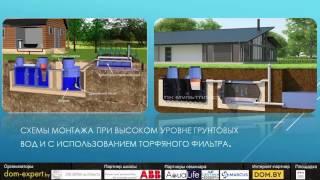 Канализация в загородном доме: что делать, чтобы не замерзало(Для устройства канализации в загородном доме фактически есть три варианта - септик из полипропилена, из..., 2016-07-04T11:52:07.000Z)