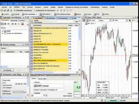 Seminario ClickGlobal Trader