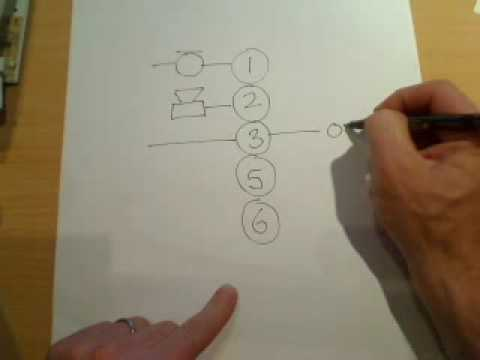 hqdefault videx www south eastsecurity co uk youtube videx 3011 wiring diagram at readyjetset.co