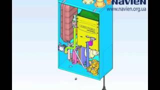 Демонтаж, замена и ремонт трехходового клапана на котле NAVIEN ACE Turbo(, 2013-09-06T09:31:50.000Z)