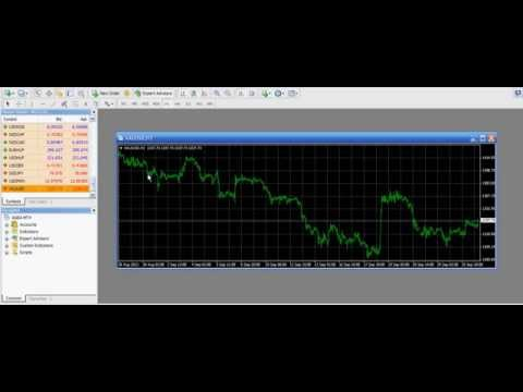 agea-mt4-|-how-open-gold-chart-on-mt4