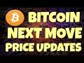Bitcoin latest price updates