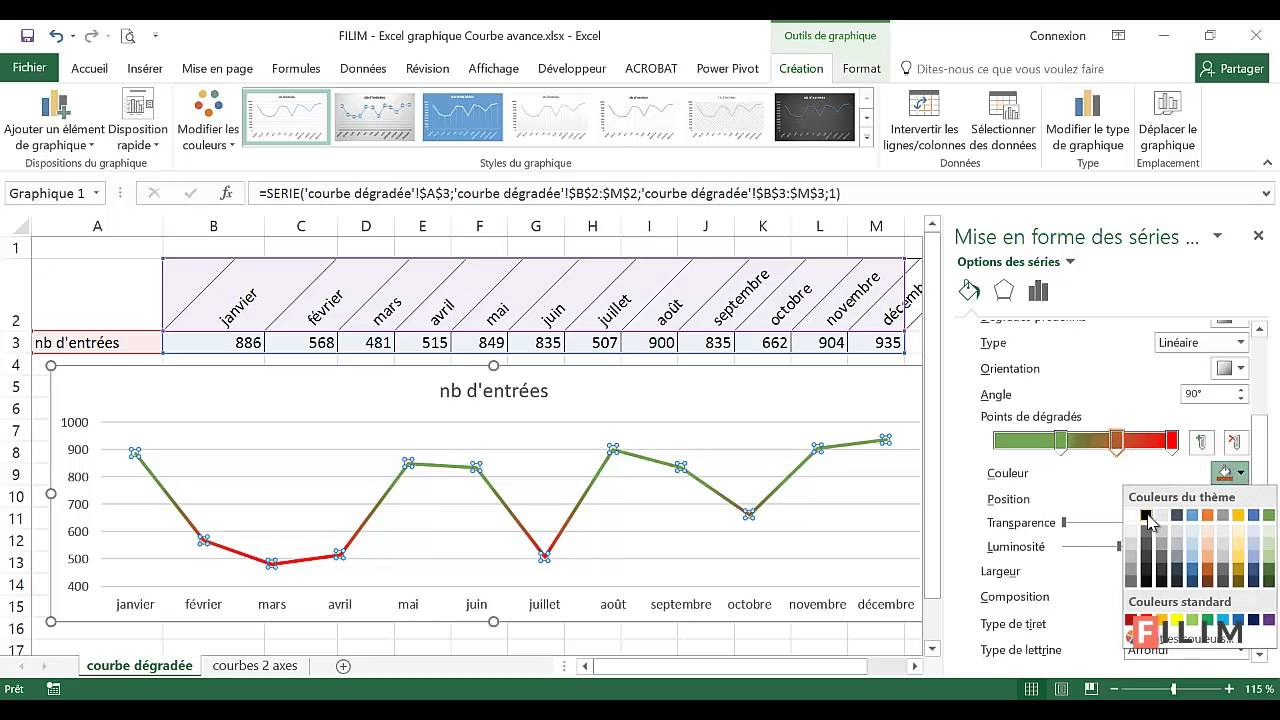 Excel graphique courbe avancé - YouTube